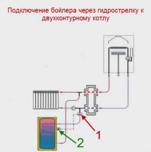 Схема подключения двухконтурного котла и бойлера